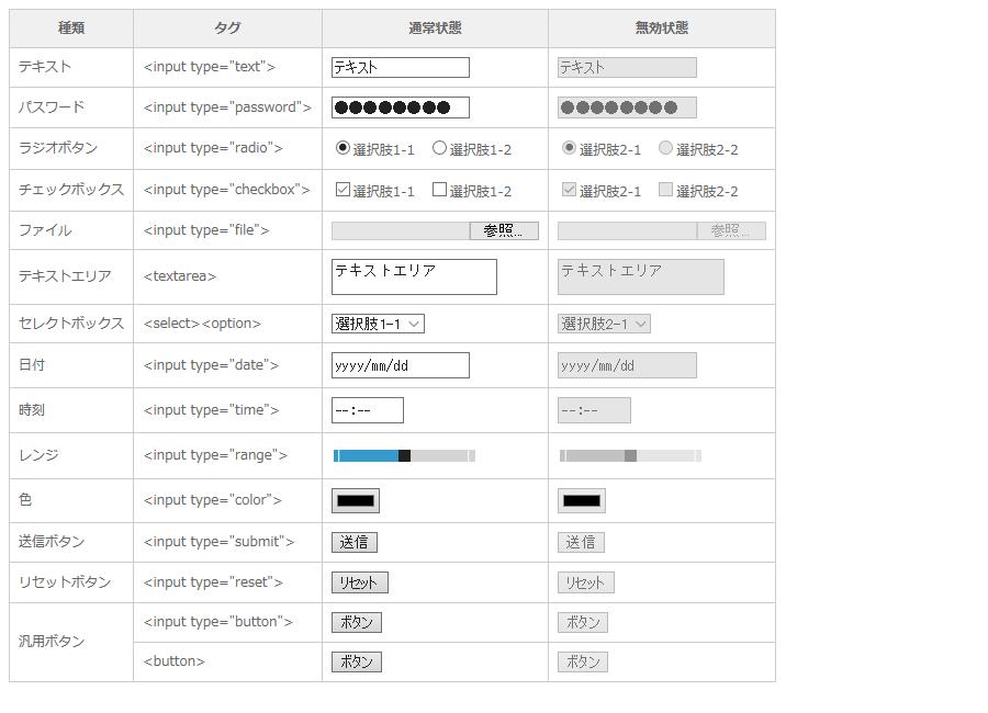 form_edge